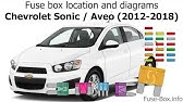 Fuse Box Location And Diagrams Chevrolet Aveo 2007 2011 Youtube