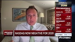 Josh Brown: This quarter is going to be the nadir of earnings