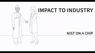 NIST on a CHIP: Impacts to Industry