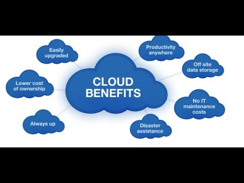 Advantages of Cloud Computing || Microsoft Azure Training Videos