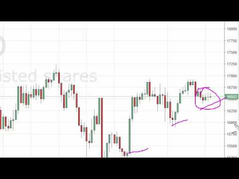 Nikkei Technical Analysis for August 25 2016 by FXEmpire.com