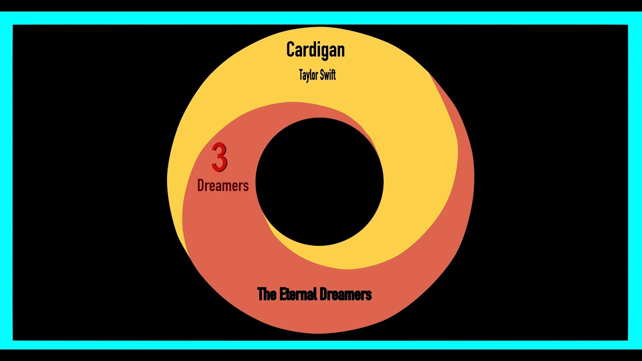Cardigan (Taylor Swift cover)