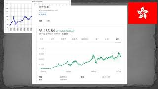 香港財經 R 20181018 股民的壞習慣 6288迅銷業績