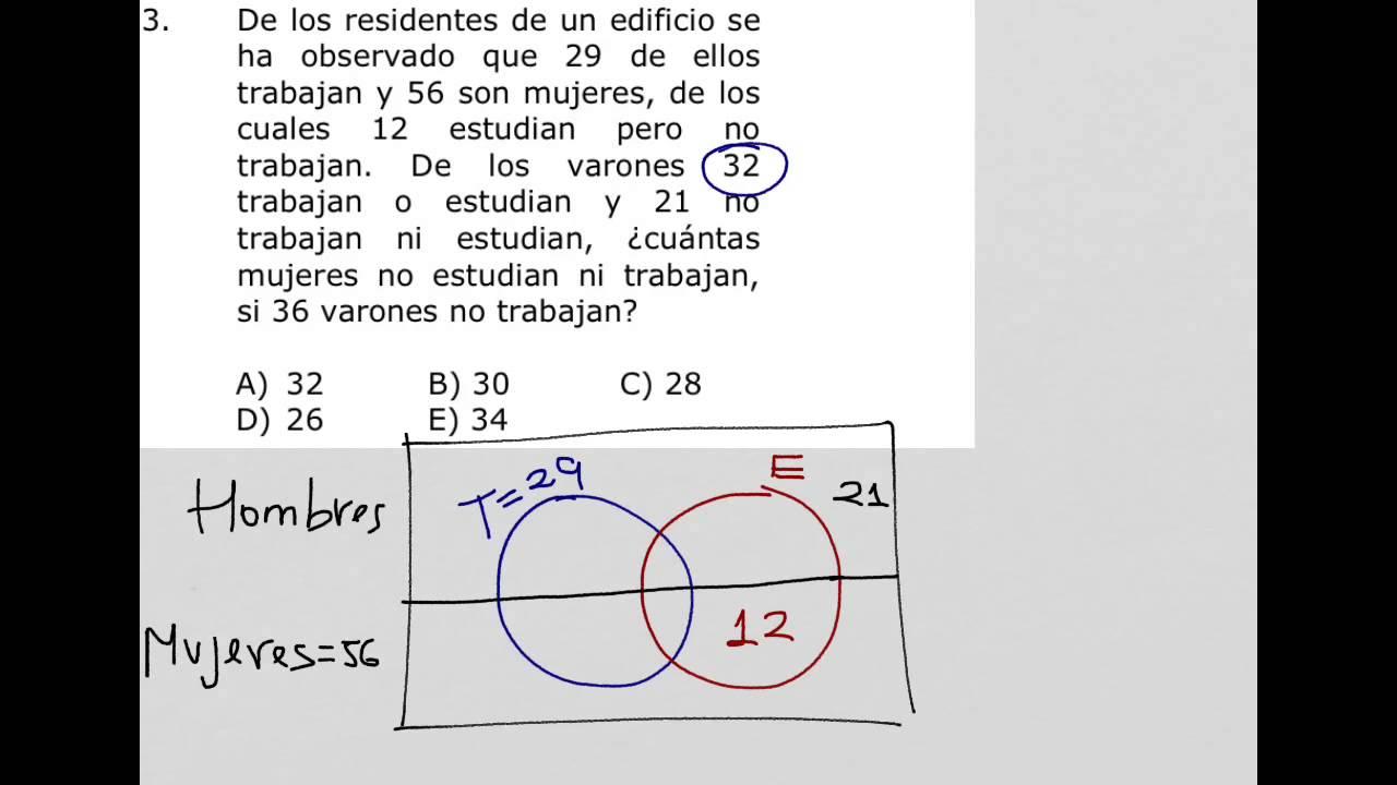 Como resolver problemas de conjuntos aplicando diagramas de venn como resolver problemas de conjuntos aplicando diagramas de venn ccuart Choice Image