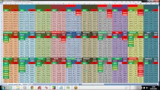 LIVE WEBINAR, ON TRADING IN SPOT, FUTURES & OPTIONS WITH FUTURESTREE APPLICATION. 31/03/2015