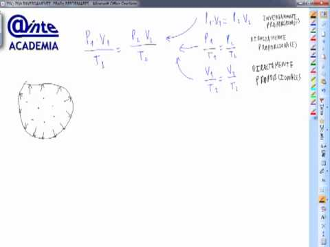 formula clapeyron pv nrt problema: