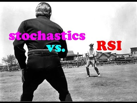 Stochastics vs. RSI: A Technical Indicator Showdown // Stock Market Basics, Stock Market 101