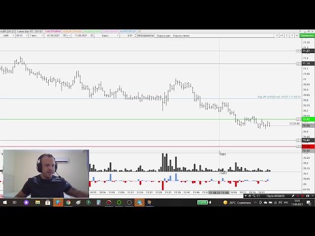 Обзор рынка на 11.08 Прямой эфир. Как строить диапазон.