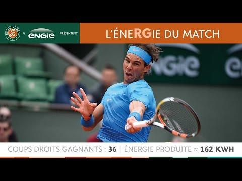 L'éneRGie du match N. Almagro – R. Nadal | 28 mai 2ème tour