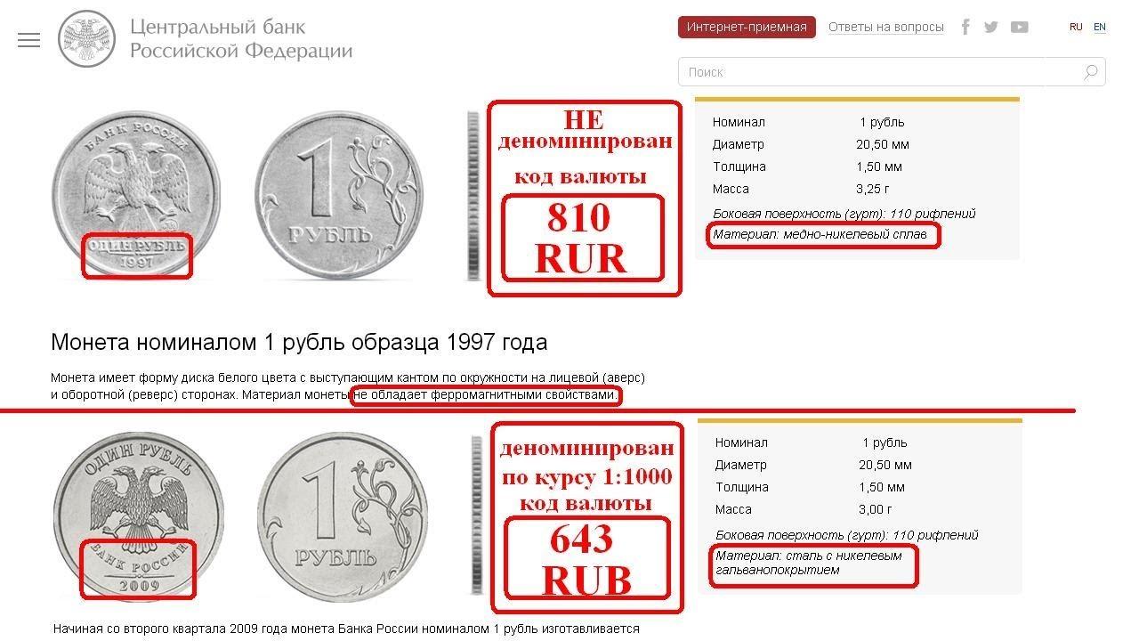 Код валюты 756 это 1 2 3 стратегия форекс kiboujoken htm
