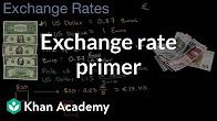 Cedi to dollar forex rate