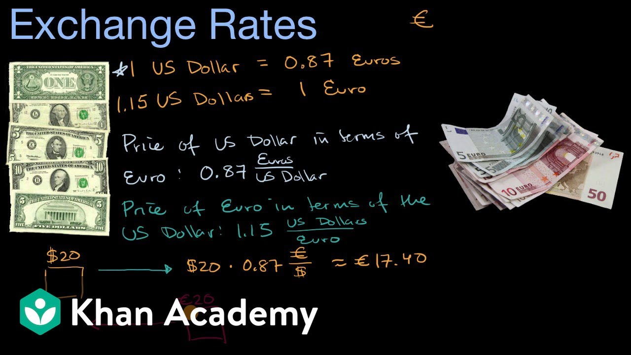 Exchange Rate Primer Video Khan Academy