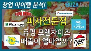 연매출이 7억?? 유명 피자 프랜차이즈들 얼마나 벌까?…