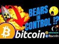 Bitcoin Technical Analysis: Bulls Are Fighting For Control (July 2020)