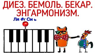 """29 урок: """"ДИЕЗ, БЕМОЛЬ, БЕКАР. ЭНГАРМОНИЗМ ЗВУКОВ"""". (Курс """"PUZZLE PIANO"""")"""