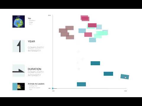 Music Visualization  mileshuffmancom