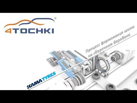 KAMA TYRES - процесс формования шины на сборочном барабане