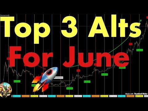 Top 3 Altcoins for June (Tron, Aelf, Zilliqa)