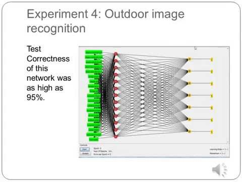 Image Recognition - Multilayer Perceptron Neural Network