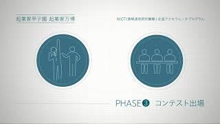 【紹介動画】起業家甲子園、起業家万博、NICT発ベンチャー