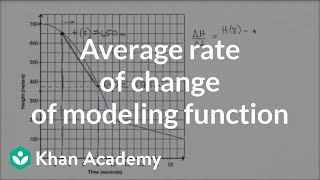 Average Rate Of Change From Graph
