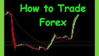 Swing trading - position trading and how to trade Forex this week