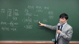 [행정사학원]21대비 행정사1차 행정학 기본이론 동영상…