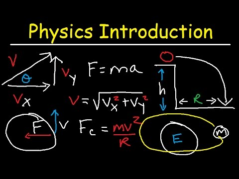 Physics Introduction, Basic Review, Metric System, Kinematic