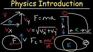 Physics Review, Basic Introduction, Metric System, Kinematics, Vectors, Force, Momentum, Motion