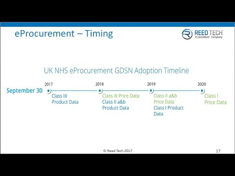 Webinar: 2018 NHS eProcurement Requirements