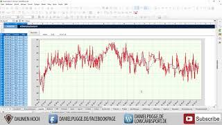Food Control 11 LibreOffice - Hifevideo - Ernährung und Daten tracken