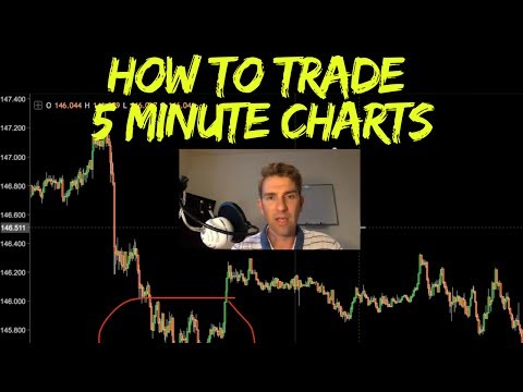 Is a 5 Minute Chart in Forex a Good Timeframe to Trade? 🙄