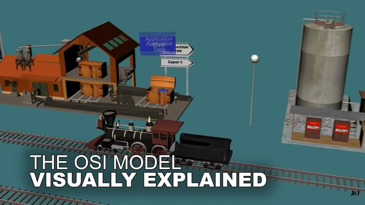 The osi model animation youtube ccuart Image collections