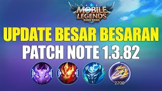 ARGUS BUFF, BANE REWORK, NEW ROAMING ITEM, NEW HERO DYRROTH - PATCH NOTE 1.3.82 MOBILE LEGENDS