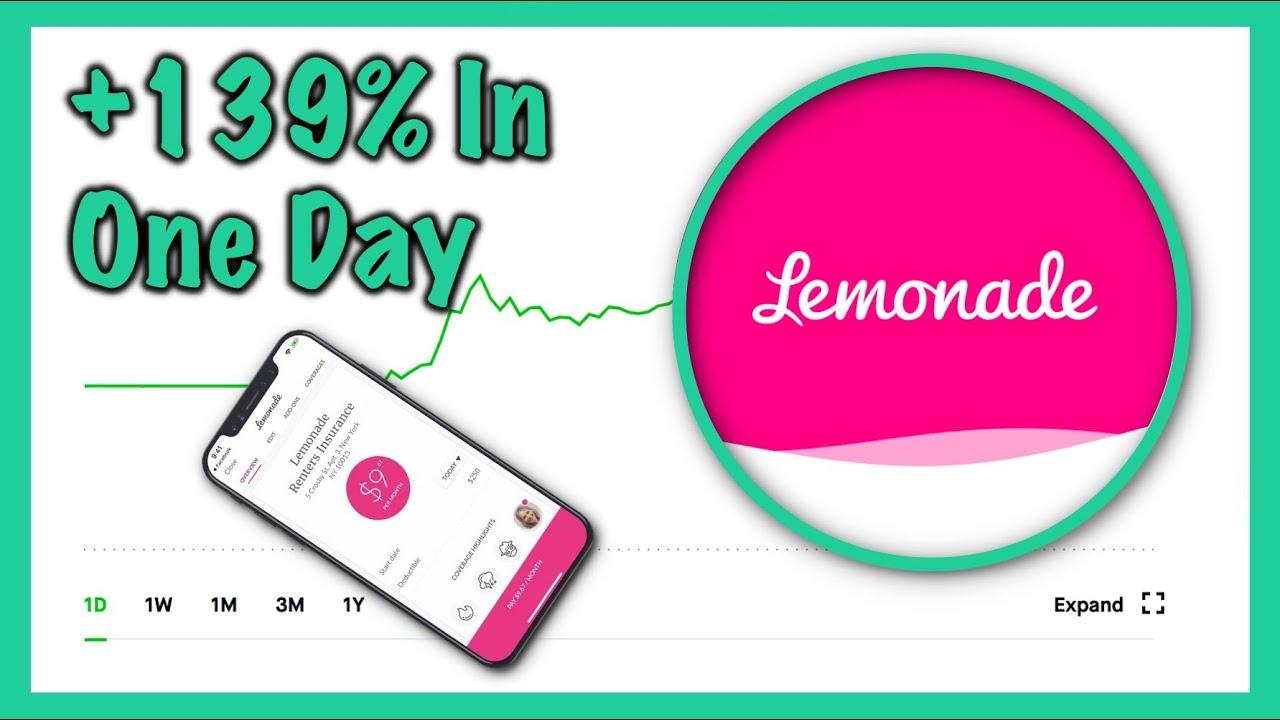Why I Like Lemonade Insurance Stock - LMND   Robinhood Investing