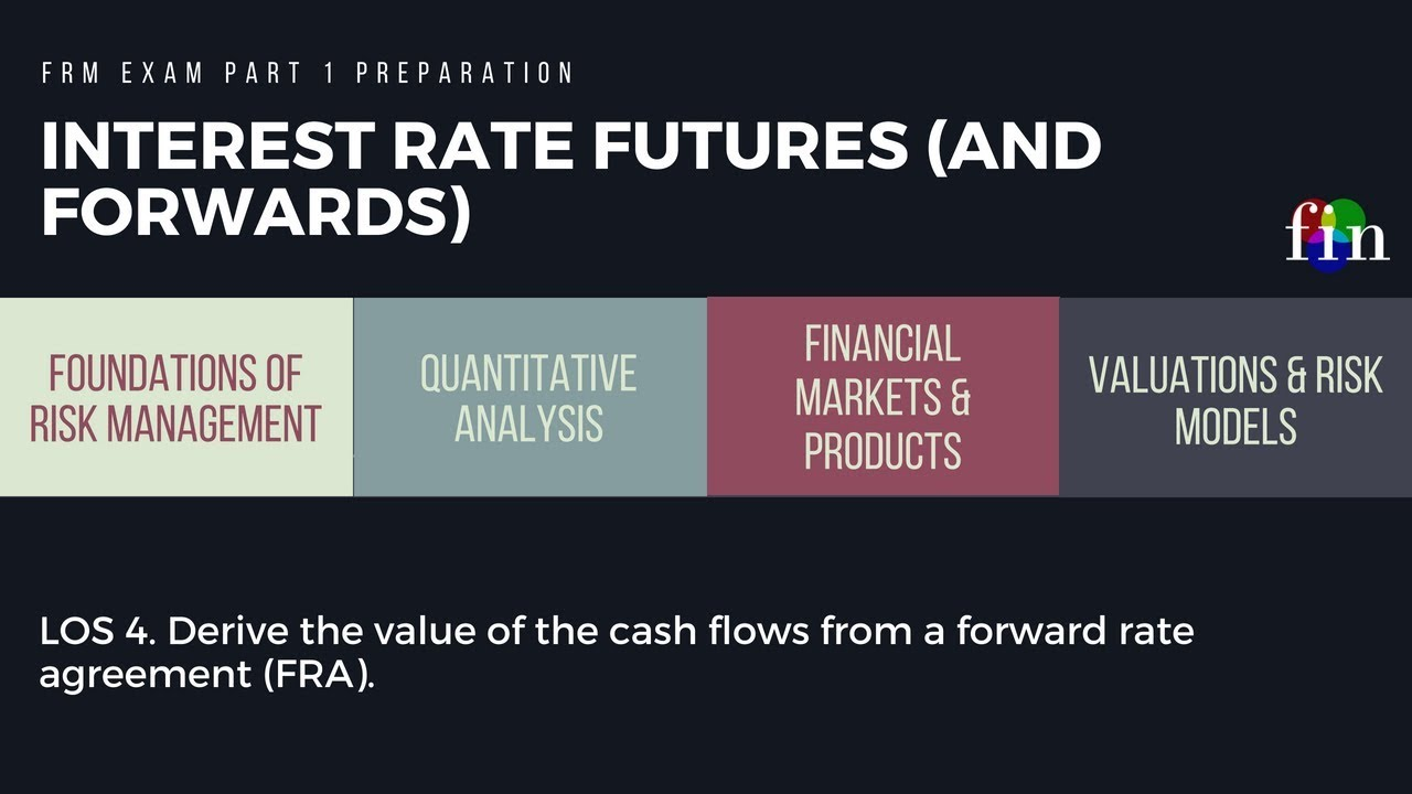 Frm Part 1 Forward Rate Agreement Fra Financial Markets And