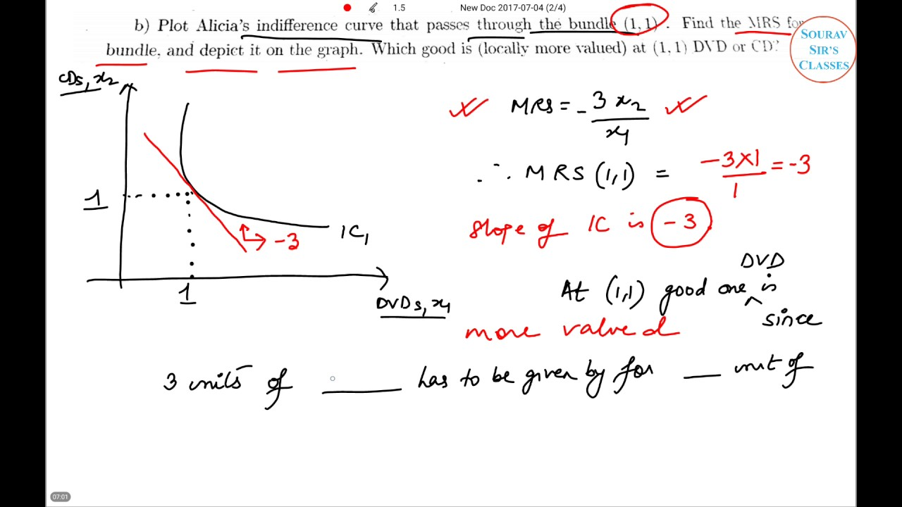what are the characteristics of indifference curve