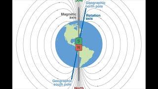 Pole Shift Acceleration
