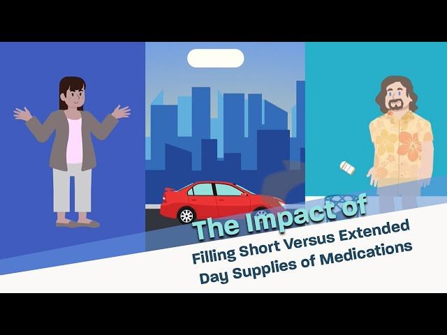 The Impact of Filling Short Versus Extended Day Supplies of Medications