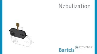 Verneblung mit Bartels mp6 Nebulization with Bartels 39 mp6 Bartels Mikrotechnik