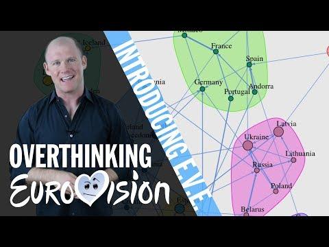 Introducing E.V.E.: The Eurovision Voting Examiner