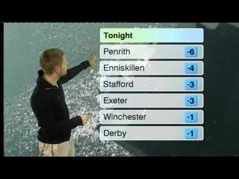 bbc weather winchester