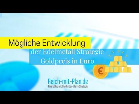 Mögliche Entwicklung Der Edelmetall Strategie Goldpreis In Euro
