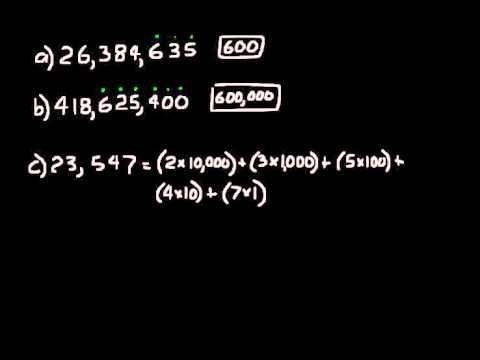 Saxon Algebra 1 Homework Help — What is Saxon Math?