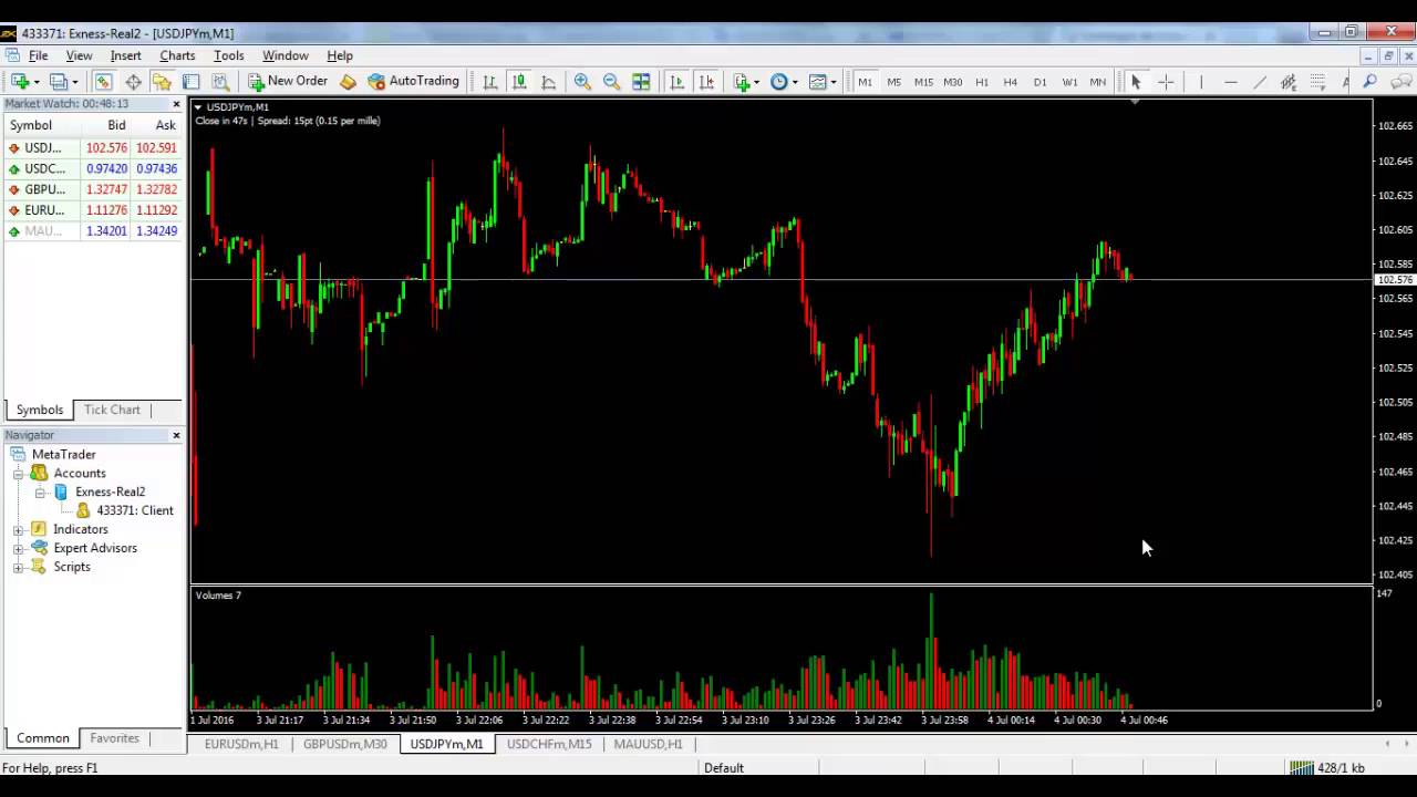 How to choose the right binary options broker top fiveitem