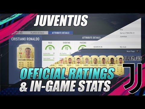 Juventus First Ever Jersey