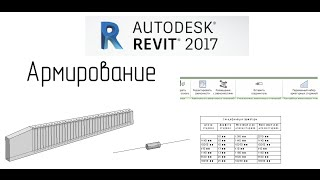 видео Армирование фундамента revit
