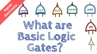 What are Basic logic gates? | Learn basic digital gates in 6 min | AND, OR and NOT gates | DE.10