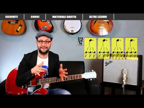IMPARA I TEMPI MUSICALI IN SOLI 15 MINUTI! TUTORIAL - LEZIONE