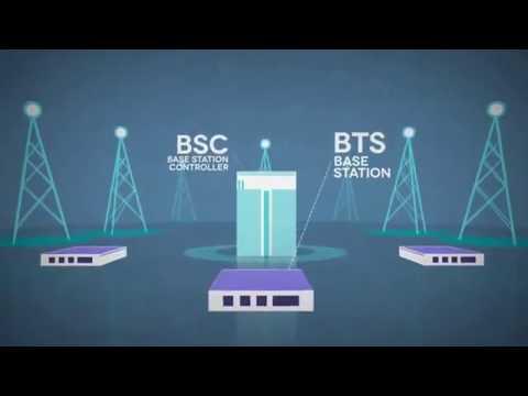 Cara Kerja Sistem Transimisi BTS